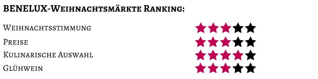 ranking-bru%cc%88gge