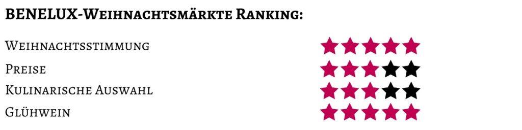 ranking-durbuy