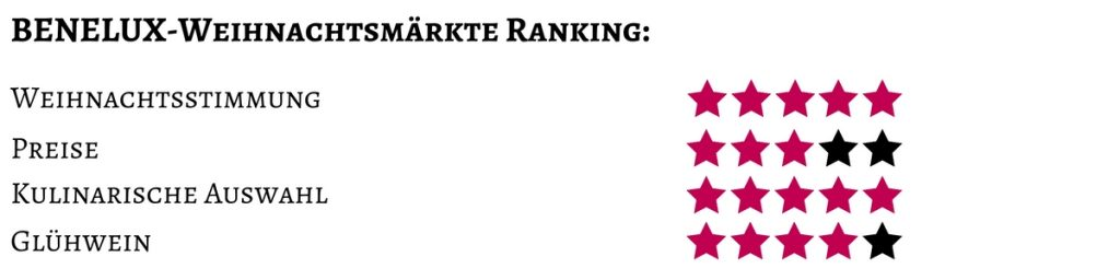 ranking-lux