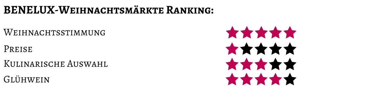 ranking_valkenburg1